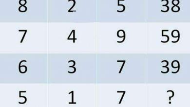 Photo of چه عددی به جای علامت سؤال قرار میگیرد؟