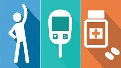 تصویر علائم و راه درمان دیابت