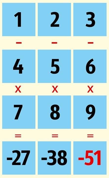 معما های جالب با جواب, معما های سخت,معما های تصویری,معما های ریاضی با جواب
