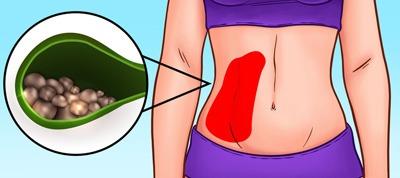 درد شکم ناف, درد شکم همراه با درد کمر,علت درد شکم بالای بیضه ها,درد شکم در سمت چپ و پایین