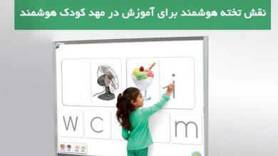 تصویر نقش تخته هوشمند برای آموزش در مهد کودک هوشمند
